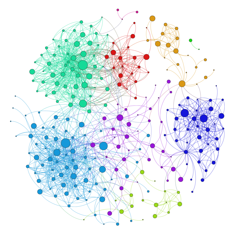 How to Visualize Your LinkedIn Network · AllThingsGraphed.com