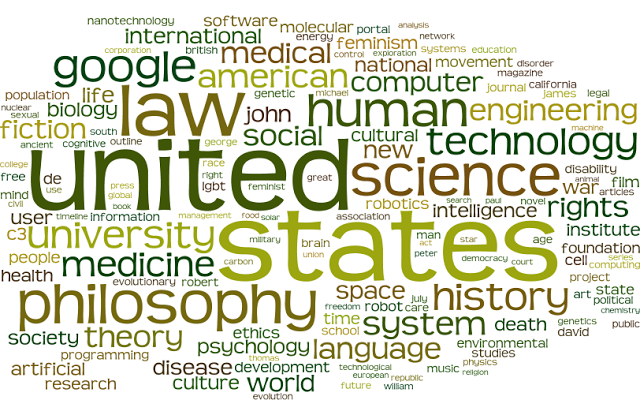 transhumanism wikipedia network word cloud