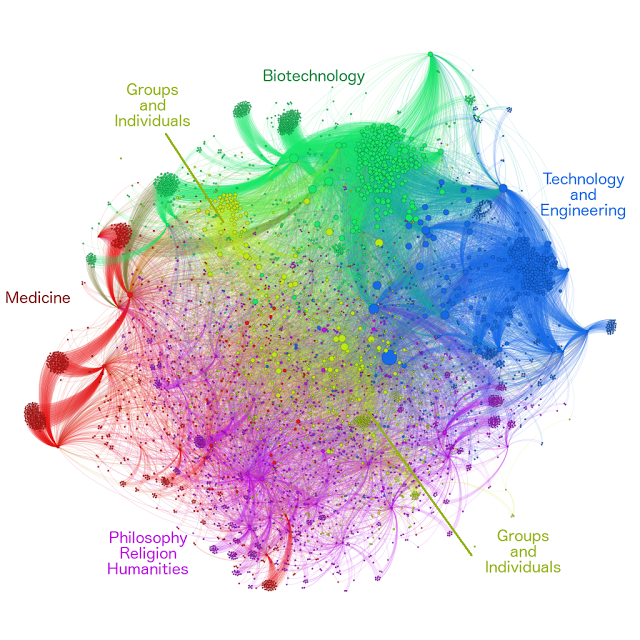 transhumanism wikipedia graph network